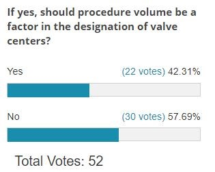 Poll Results: Tiered Valve Centers