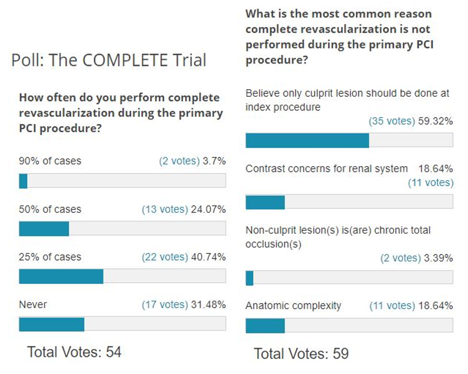 Poll Results: The COMPLETE Trial