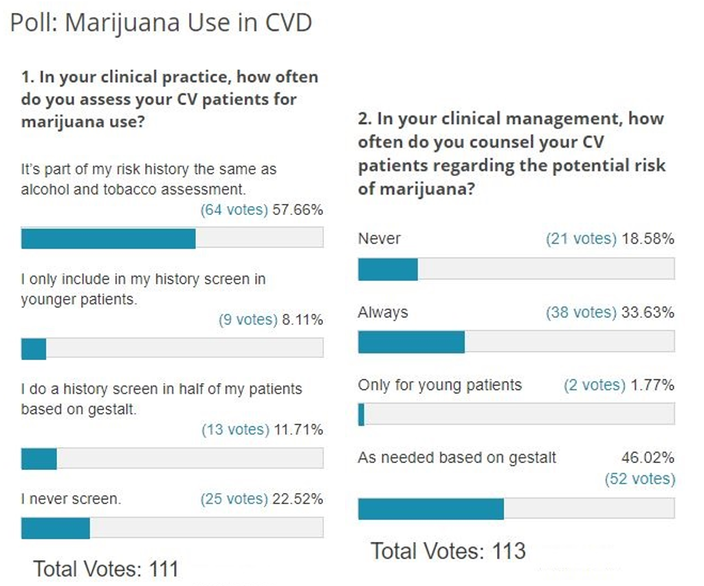 Poll Results: Marijuana Use in CVD