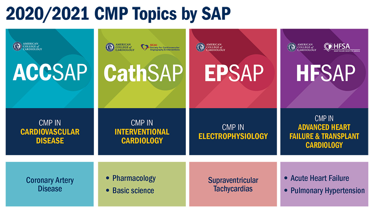 2020-2021 CMP Topics by SAP