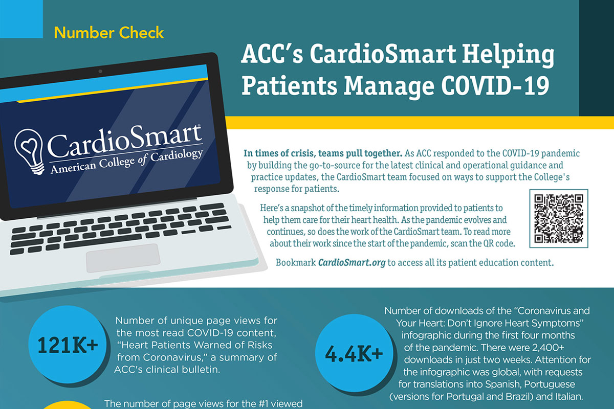 Number Check   ACC's CardioSmart COVID-19 Resources