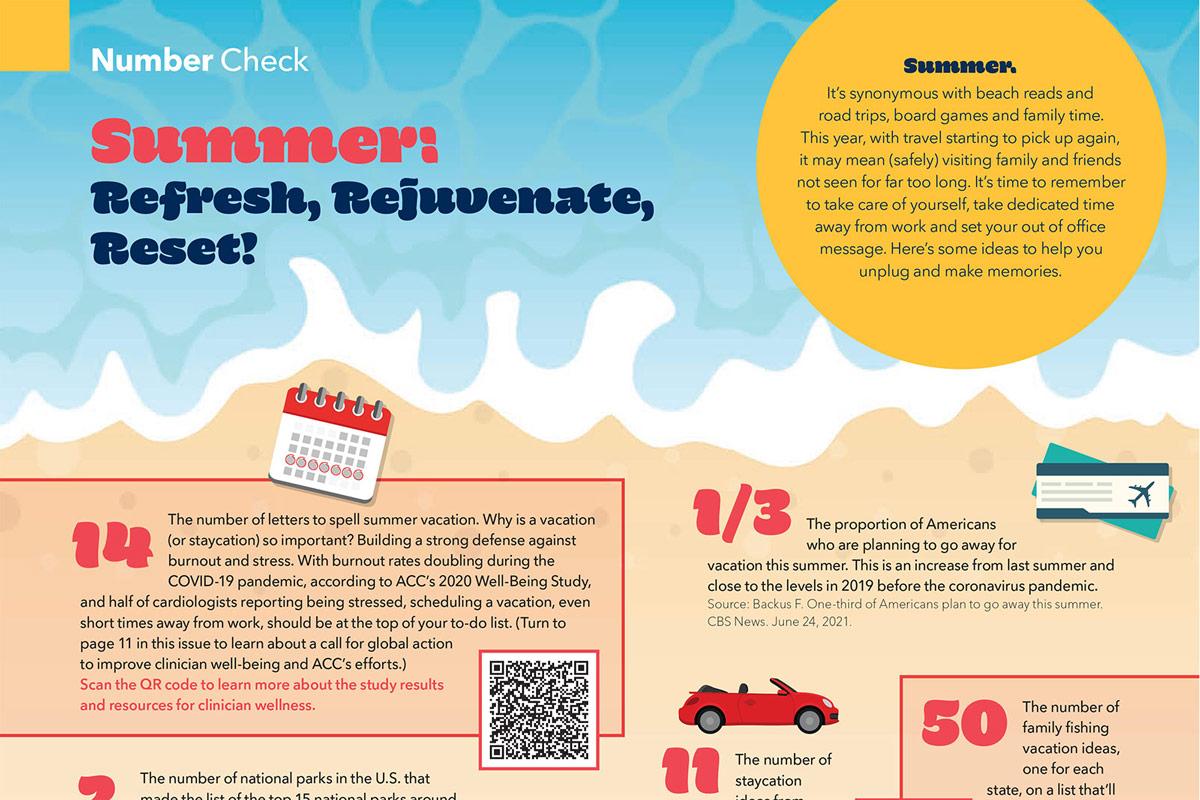 Number Check   Summer: Refresh, Rejuvenate, Reset!