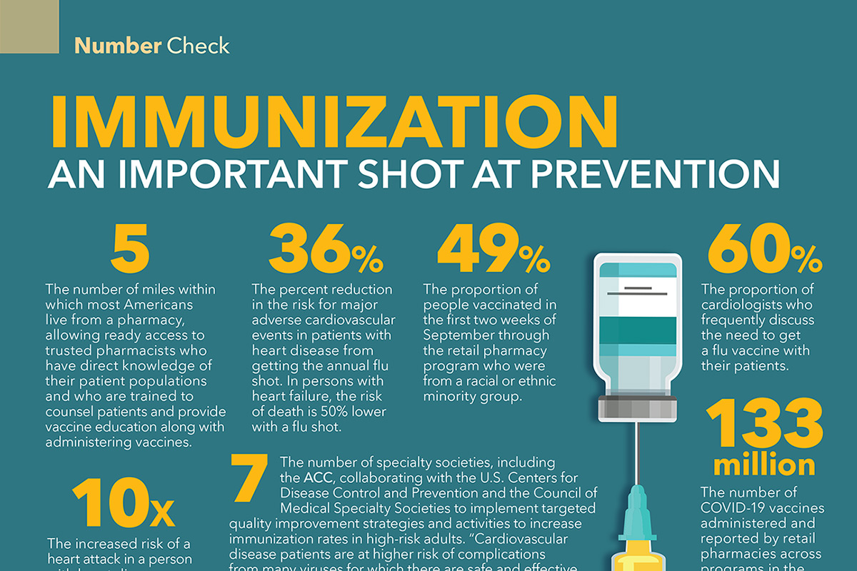 Number Check | Immunization: An Important Shot at Prevention