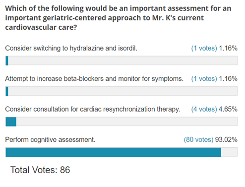 Poll Results: Evaluation of Dementia for Patients with Cardiovascular Disease