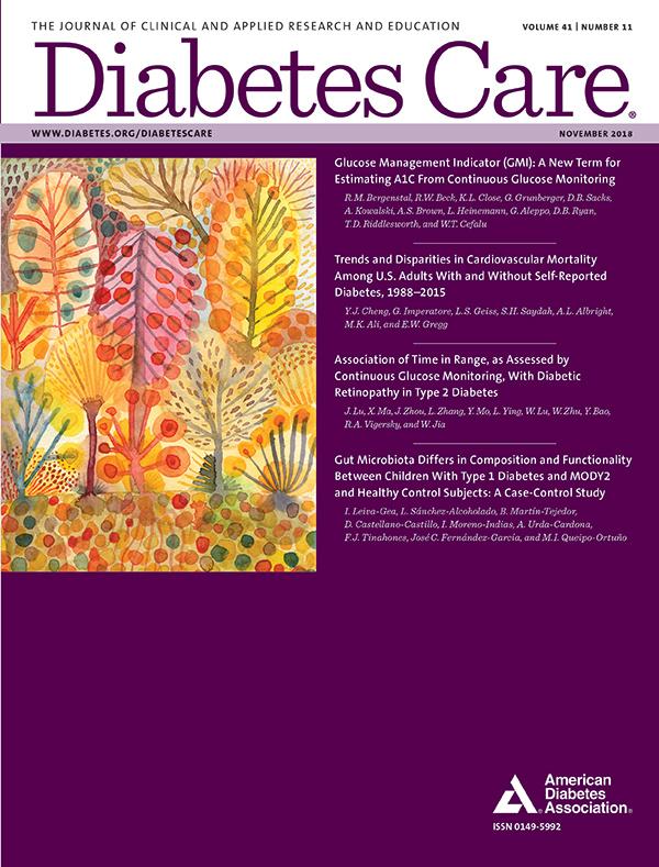 Cardiology Magazine Image
