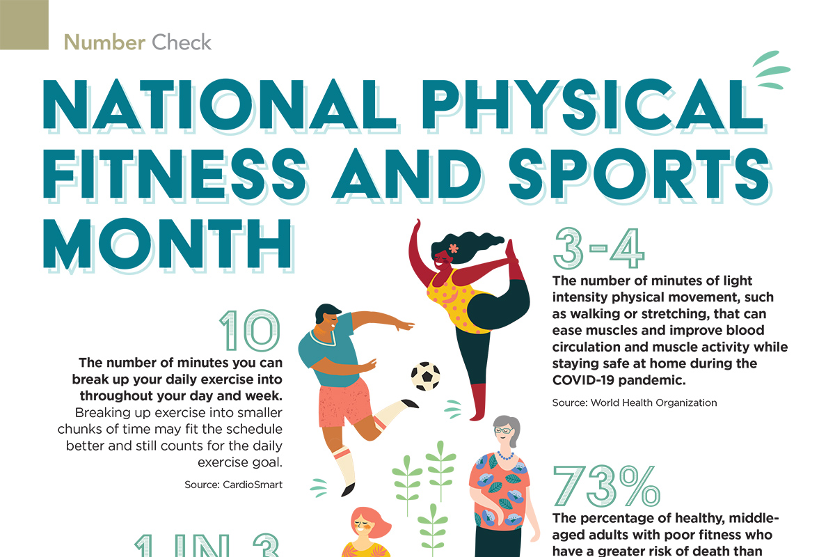 Number Check | National Physical Fitness and Sports Month