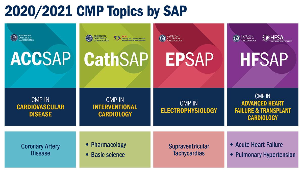 2020-2021 CMP Topics by SAP