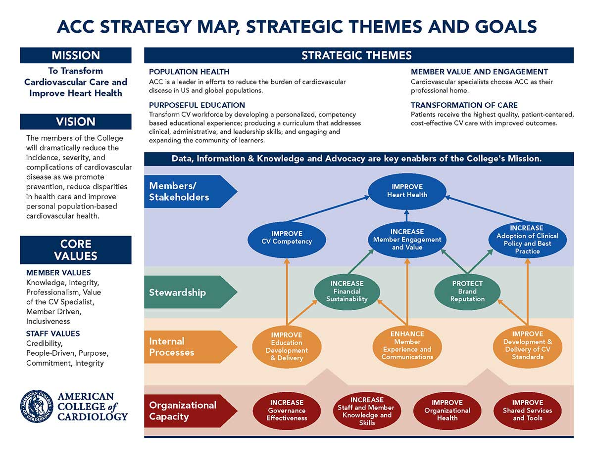 strategy direction In order to develop such a statement, managers must be able to identify precisely what is meant by a goal and what is meant by a major policy otherwise, the process of strategy determination may degenerate into what it so often becomes —the solemn recording of platitudes, useless for either the clarification of direction or.