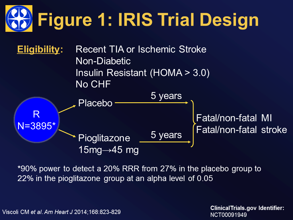 The IRIS Trial - American College of Cardiology