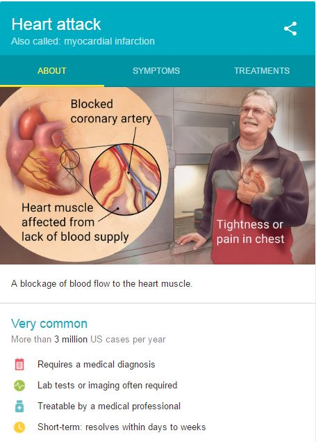"Google Health Knowledge Graph for ""Heart Attack"""