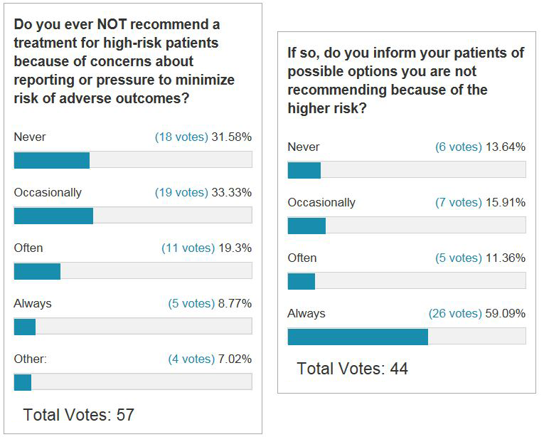 Poll Results: Treatment Decisions for High-Risk Patients