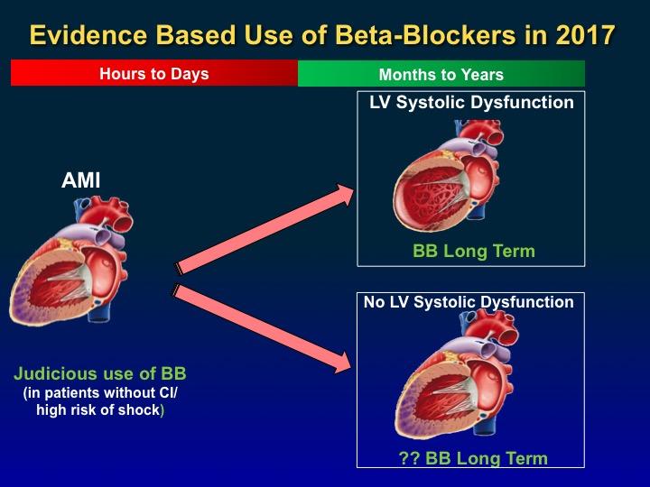 how to take beta blockers