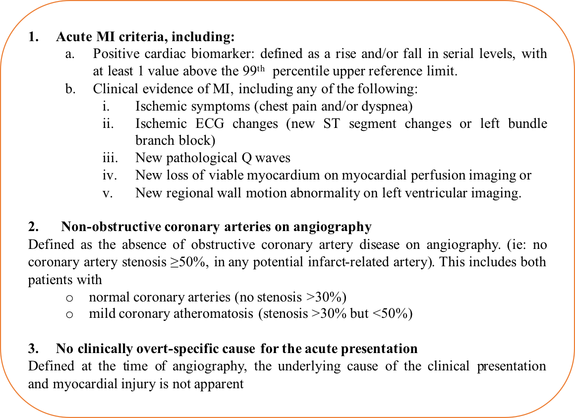 unravelling the enigma of mi with nonobstructive coronary arteries