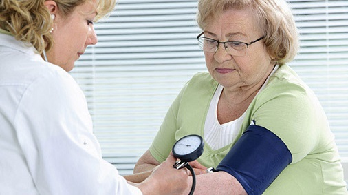 Blood Pressure Guideline