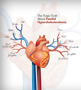 Cardiology Magazine Graphic