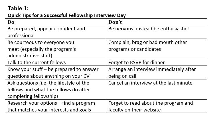 Quick Tips for a Successful Fellowship Interview Day