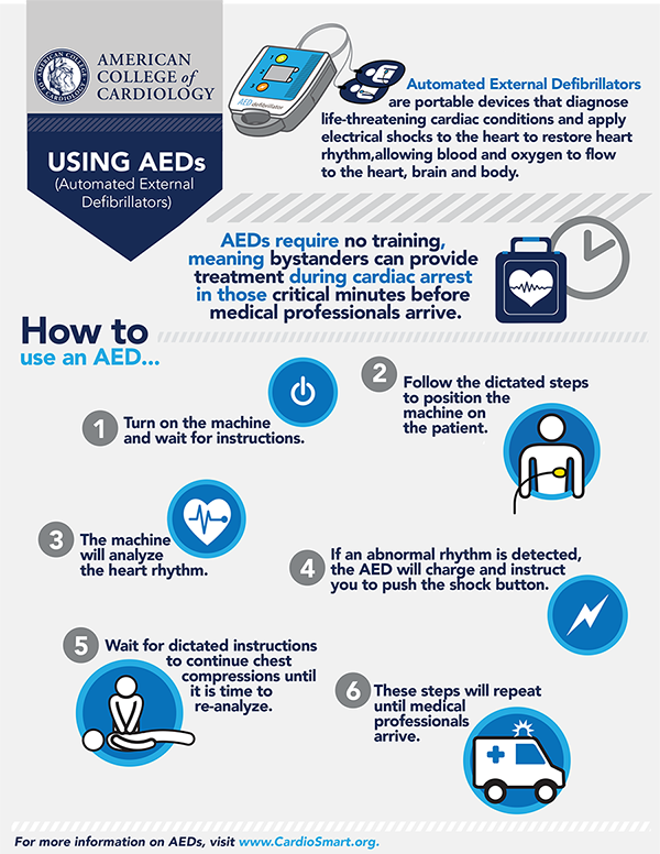 Using AEDs (Automated External Defibrillators)